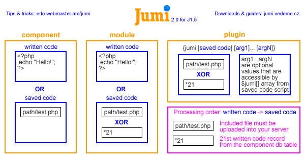jumi_2.0_for_j1.5